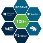 Enterprise-Enabler-offers-over-100s-of-pre-built-data-connectors-Advanced-Data-Integration-Platform